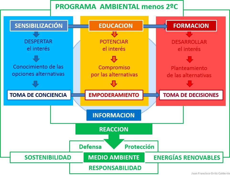 programa-ambiental